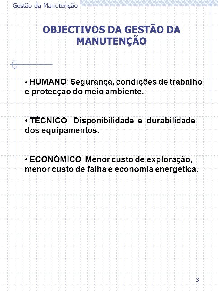 3 Gestão da Manutenção OBJECTIVOS DA GESTÃO DA MANUTENÇÃO HUMANO: Segurança, condições de trabalho e protecção do meio ambiente. TÉCNICO: Disponibilid