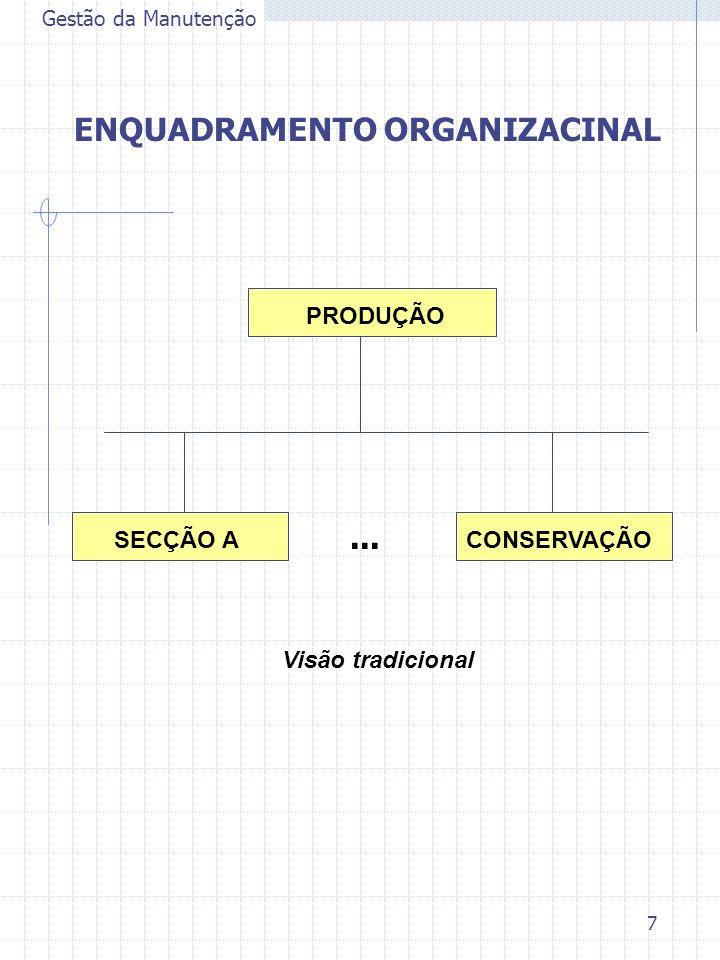 7 Gestão da Manutenção ENQUADRAMENTO ORGANIZACINAL PRODUÇÃO CONSERVAÇÃOSECÇÃO A... Visão tradicional