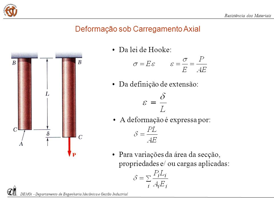 DEMGi - Departamento de Engenharia Mecânica e Gestão Industrial Resistência dos Materiais Deformação sob Carregamento Axial Da lei de Hooke: Da defini
