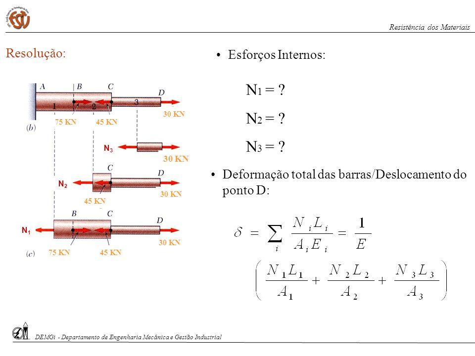 DEMGi - Departamento de Engenharia Mecânica e Gestão Industrial Resistência dos Materiais Deformação total das barras/Deslocamento do ponto D: N 1 = ?