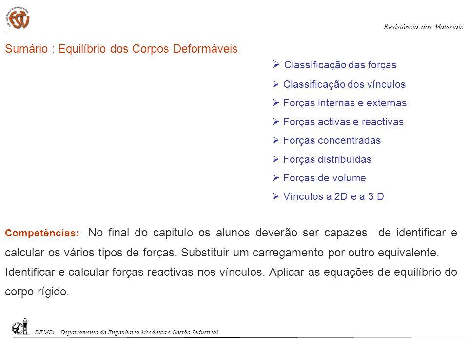 CAPITULO 2 Equilíbrio dos Corpos Deformáveis Resistência dos Materiais DEMGi - Departamento de Engenharia Mecânica e Gestão Industrial Resistência dos Materiais