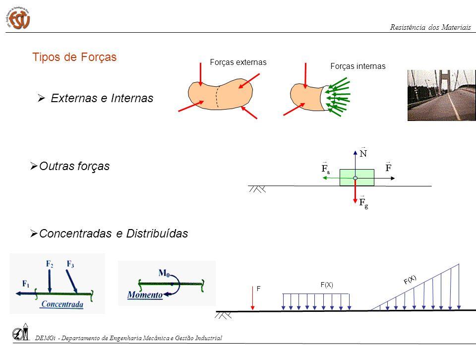 F Externas e Internas Outras forças Concentradas e Distribuídas Tipos de Forças F(X) Forças internas Forças externas DEMGi - Departamento de Engenharia Mecânica e Gestão Industrial Resistência dos Materiais