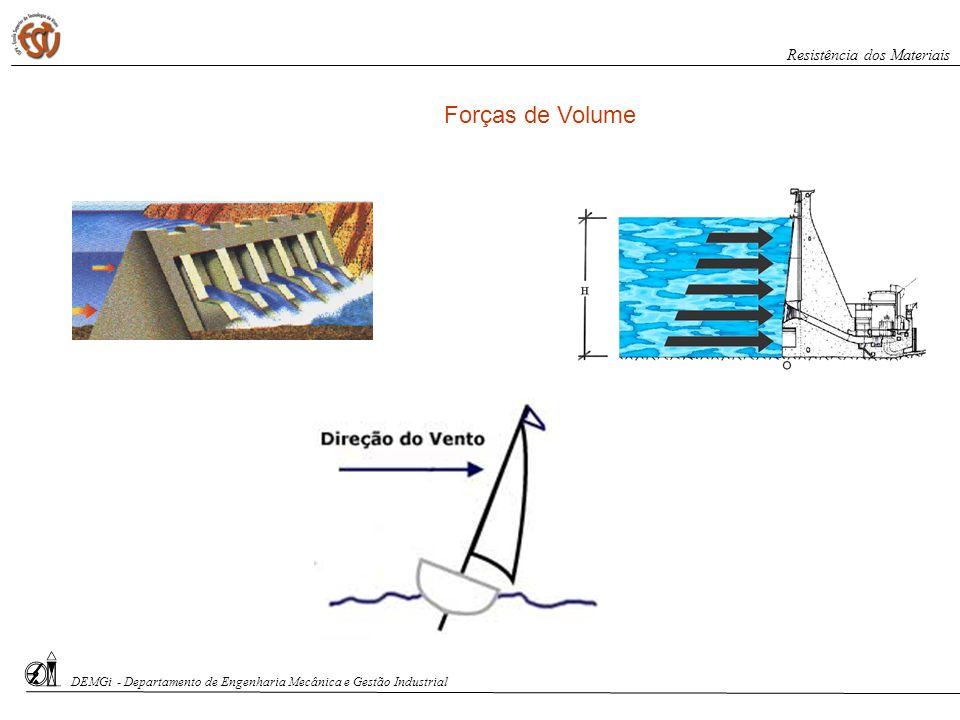 DEMGi - Departamento de Engenharia Mecânica e Gestão Industrial Resistência dos Materiais Forças de Volume