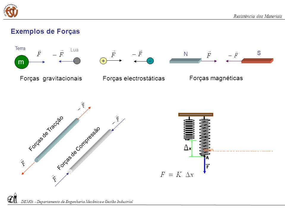 Exemplos de Forças Forças de Tracção Forças de Compressão Forças electrostáticas + - Forças magnéticas N S Terra Forças gravitacionais Lua m DEMGi - Departamento de Engenharia Mecânica e Gestão Industrial Resistência dos Materiais