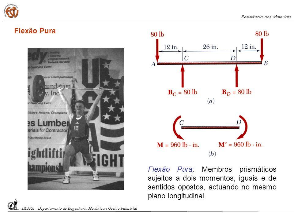 Flexão Pura Flexão Pura: Membros prismáticos sujeitos a dois momentos, iguais e de sentidos opostos, actuando no mesmo plano longitudinal. DEMGi - Dep