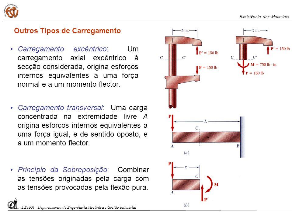 Outros Tipos de Carregamento Princípio da Sobreposição: Combinar as tensões originadas pela carga com as tensões provocadas pela flexão pura. Carregam