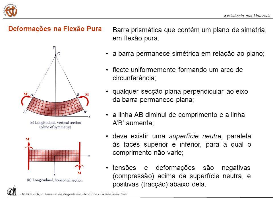 Deformações na Flexão Pura Barra prismática que contém um plano de simetria, em flexão pura: a barra permanece simétrica em relação ao plano; flecte u