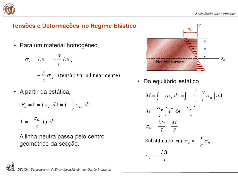 Tensões e Deformações no Regime Elástico Para um material homogéneo, A partir da estática, A linha neutra passa pelo centro geométrico da secção. Do e