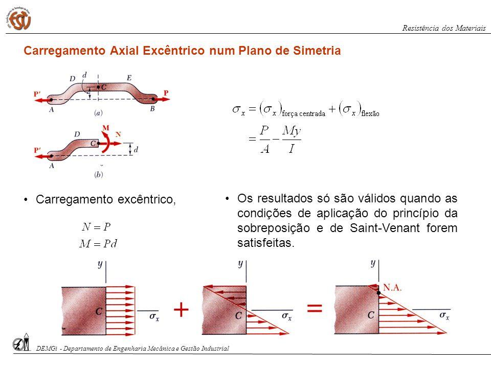 Carregamento Axial Excêntrico num Plano de Simetria Carregamento excêntrico, Os resultados só são válidos quando as condições de aplicação do princípi