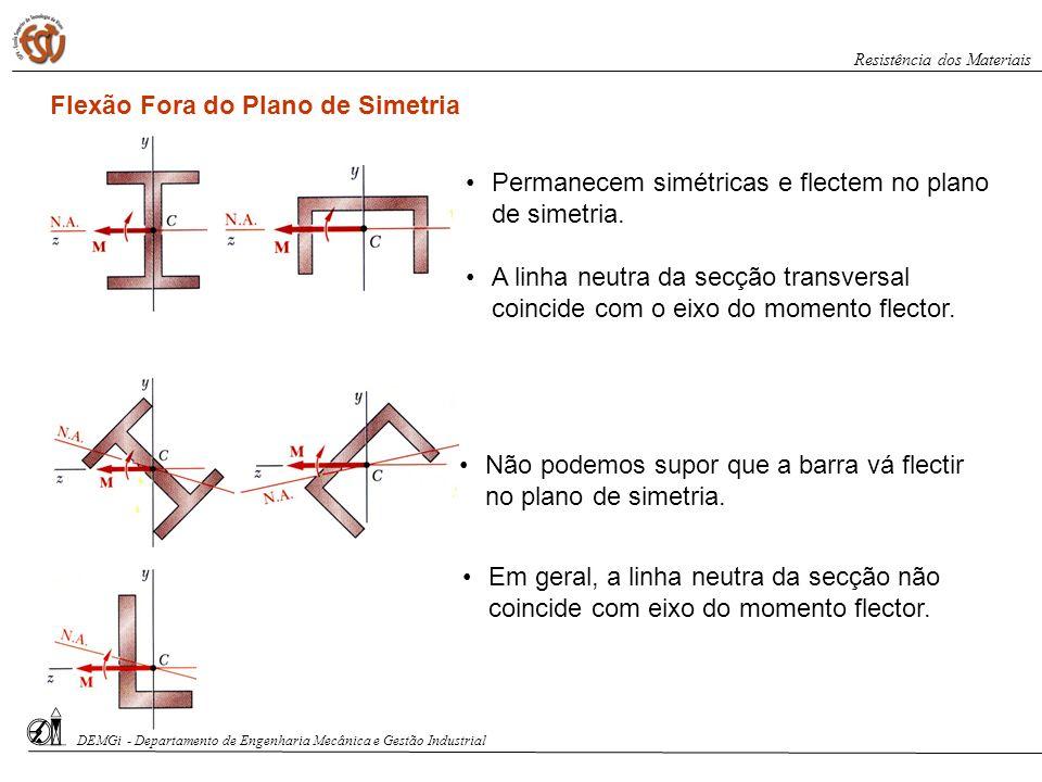 Flexão Fora do Plano de Simetria Em geral, a linha neutra da secção não coincide com eixo do momento flector. Não podemos supor que a barra vá flectir