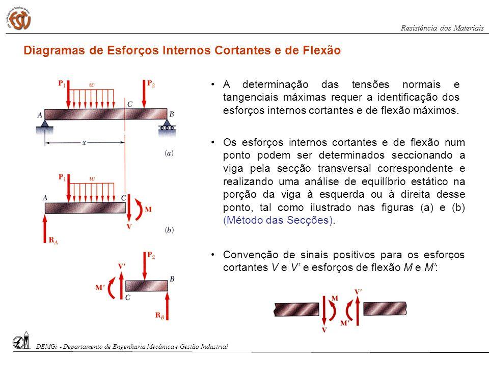 Diagramas de Esforços Internos Cortantes e de Flexão A determinação das tensões normais e tangenciais máximas requer a identificação dos esforços inte