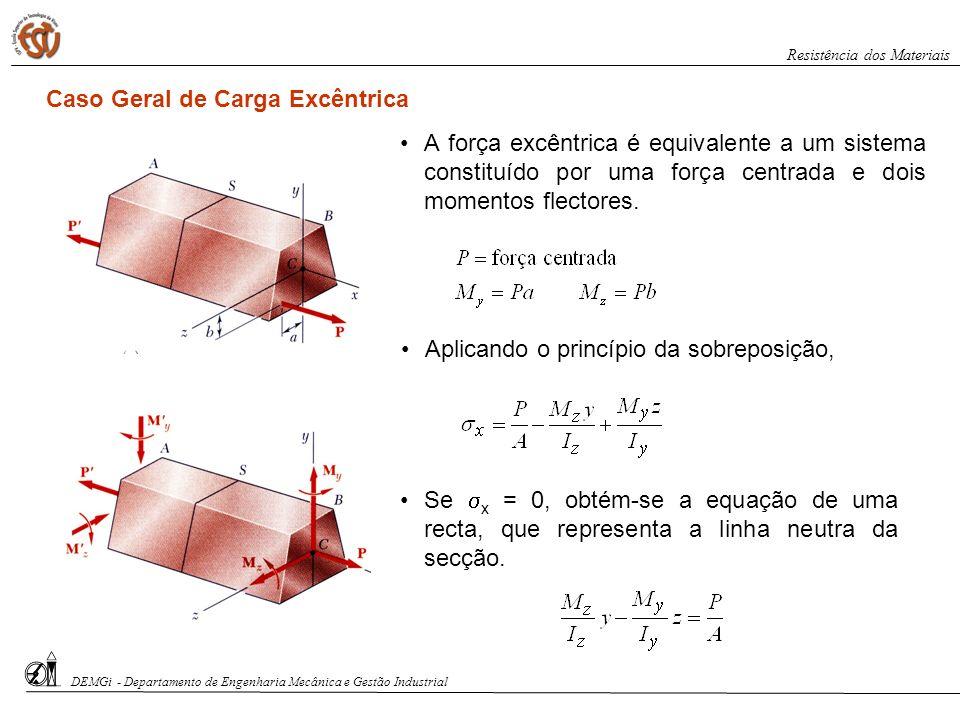 Caso Geral de Carga Excêntrica A força excêntrica é equivalente a um sistema constituído por uma força centrada e dois momentos flectores. Aplicando o