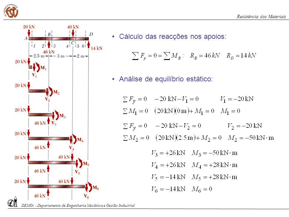 Cálculo das reacções nos apoios: Análise de equilíbrio estático: DEMGi - Departamento de Engenharia Mecânica e Gestão Industrial Resistência dos Mater