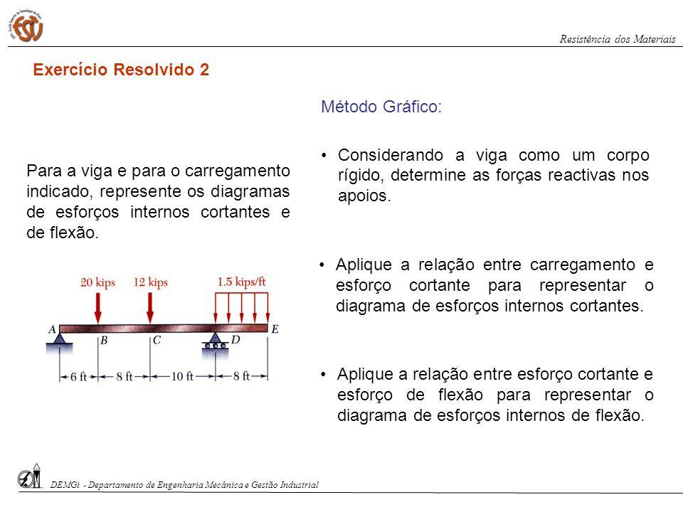 Aplique a relação entre carregamento e esforço cortante para representar o diagrama de esforços internos cortantes. Aplique a relação entre esforço co