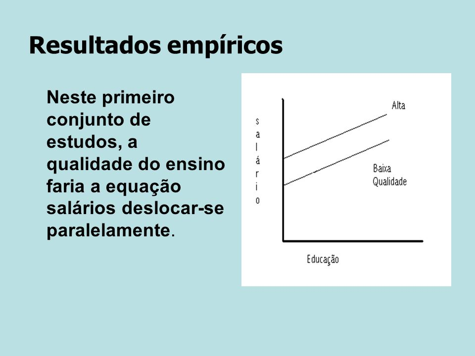 Resultados empíricos Neste primeiro conjunto de estudos, a qualidade do ensino faria a equação salários deslocar-se paralelamente.