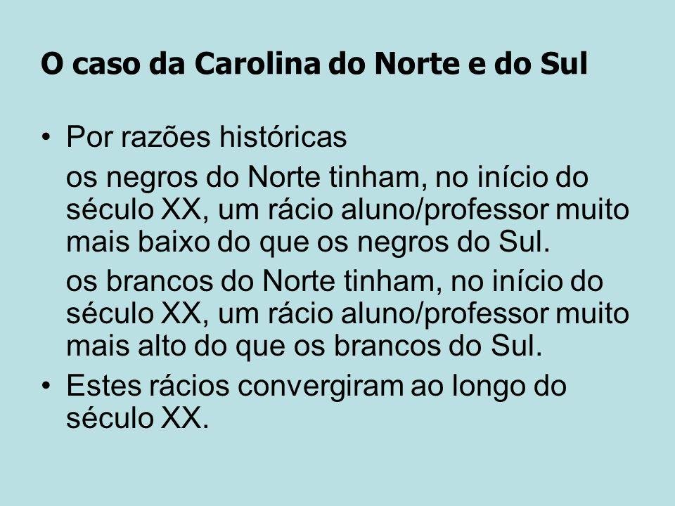 O caso da Carolina do Norte e do Sul Por razões históricas os negros do Norte tinham, no início do século XX, um rácio aluno/professor muito mais baixo do que os negros do Sul.