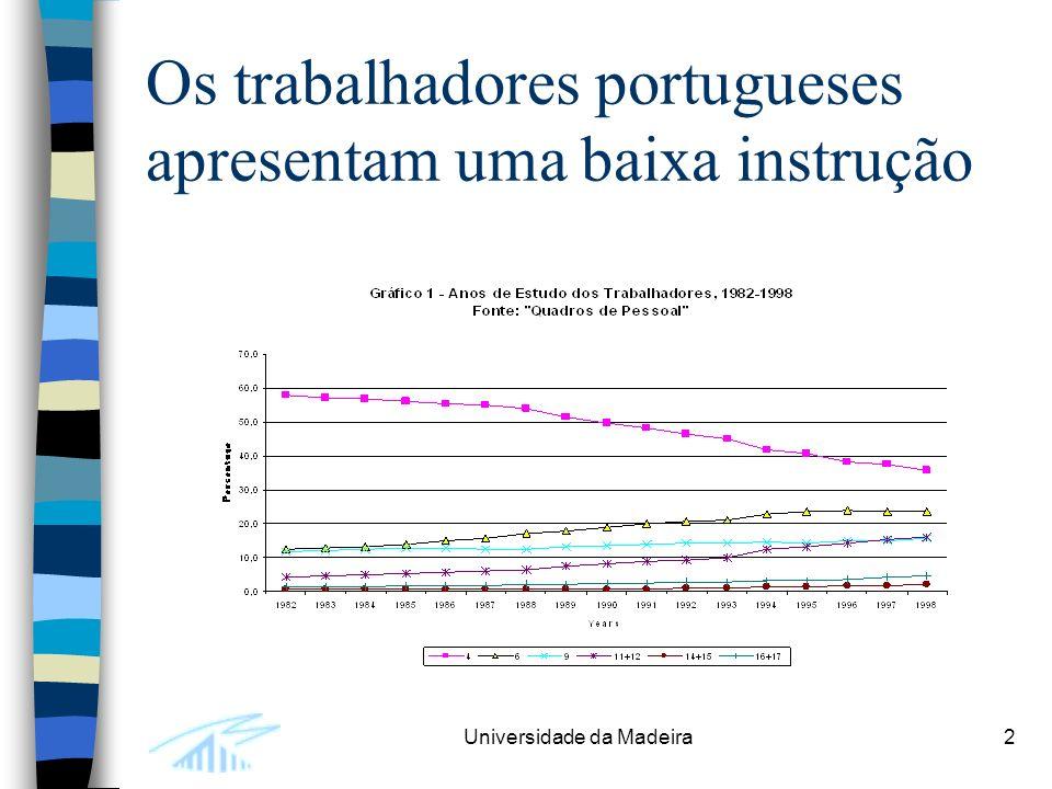Universidade da Madeira2 Os trabalhadores portugueses apresentam uma baixa instrução