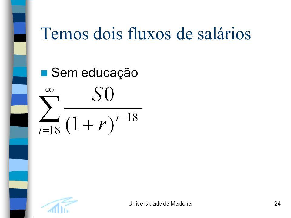Universidade da Madeira24 Temos dois fluxos de salários Sem educação