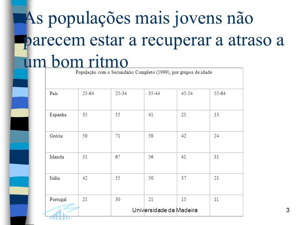 Universidade da Madeira3 As populações mais jovens não parecem estar a recuperar a atraso a um bom ritmo População com o Secundário Completo (1999), por grupos de idade País25-6425-3435-4445-5455-64 Espanha3555412513 Grécia5071584224 Irlanda5167564131 Itália4255503721 Portugal2130211511