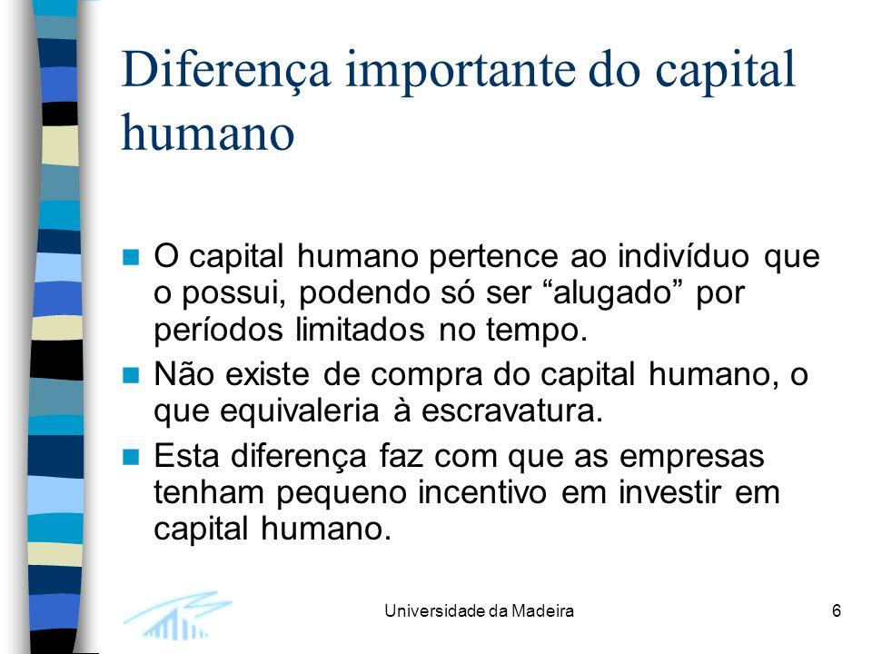 Universidade da Madeira6 Diferença importante do capital humano O capital humano pertence ao indivíduo que o possui, podendo só ser alugado por períodos limitados no tempo.