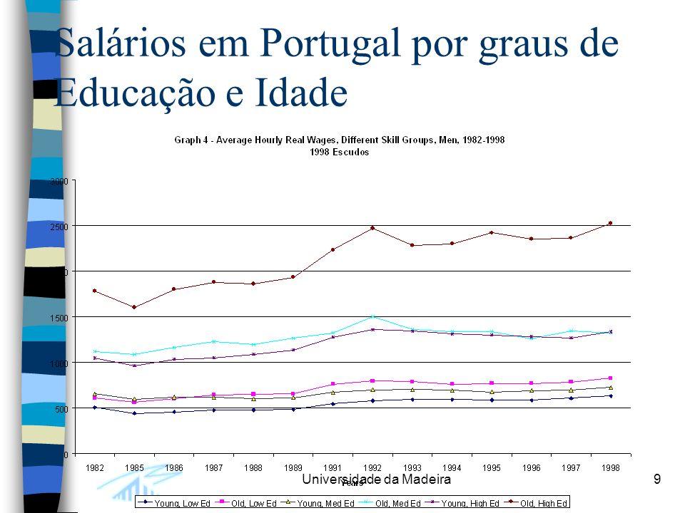 Universidade da Madeira9 Salários em Portugal por graus de Educação e Idade