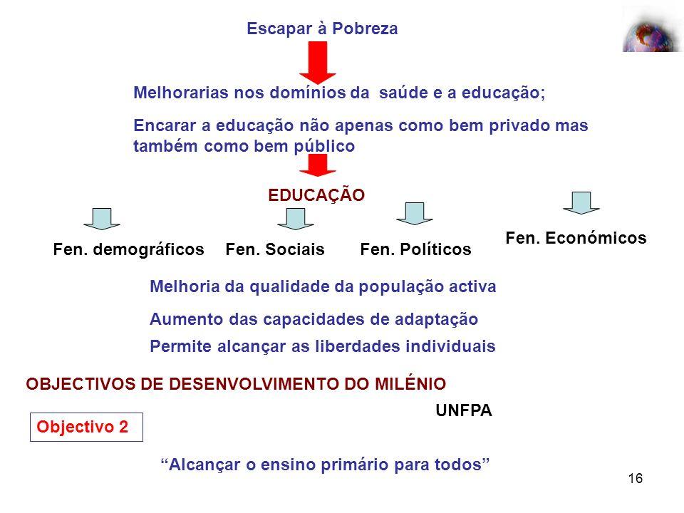 16 Escapar à Pobreza Melhorarias nos domínios da saúde e a educação; Encarar a educação não apenas como bem privado mas também como bem público EDUCAÇ