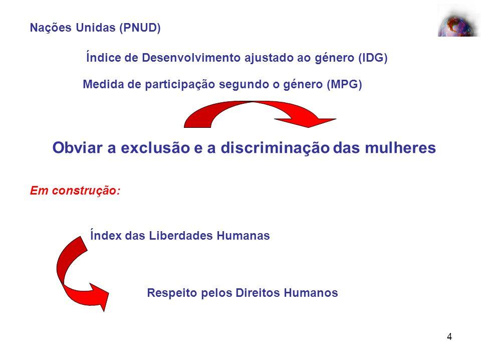 4 Nações Unidas (PNUD) Índice de Desenvolvimento ajustado ao género (IDG) Medida de participação segundo o género (MPG) Obviar a exclusão e a discrimi