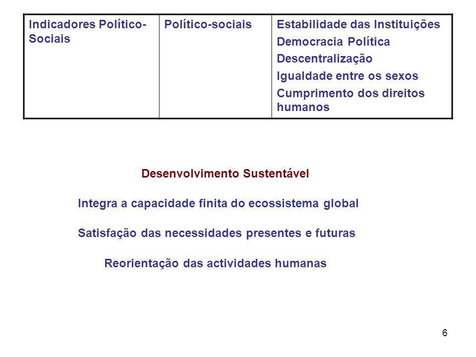 6 Indicadores Político- Sociais Político-sociaisEstabilidade das Instituições Democracia Política Descentralização Igualdade entre os sexos Cumpriment