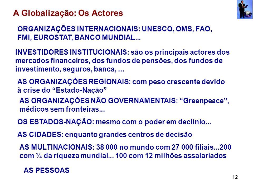 12 A Globalização: Os Actores ORGANIZAÇÕES INTERNACIONAIS: UNESCO, OMS, FAO, FMI, EUROSTAT, BANCO MUNDIAL... INVESTIDORES INSTITUCIONAIS: são os princ