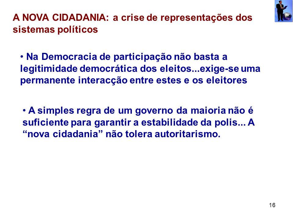 16 A NOVA CIDADANIA: a crise de representações dos sistemas políticos Na Democracia de participação não basta a legitimidade democrática dos eleitos..