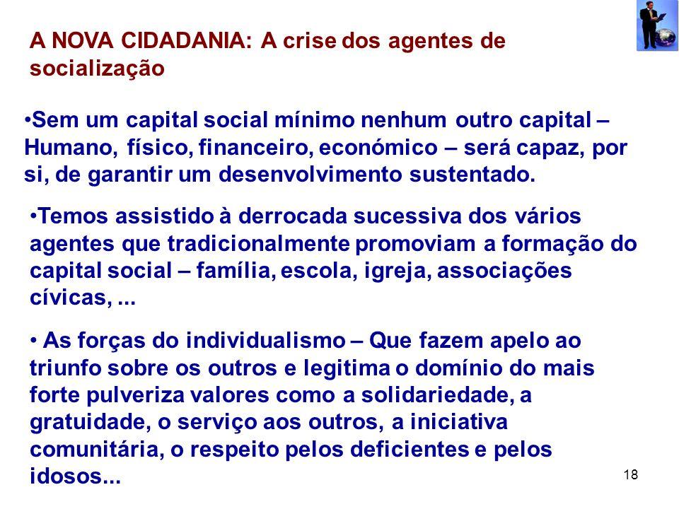 18 A NOVA CIDADANIA: A crise dos agentes de socialização Sem um capital social mínimo nenhum outro capital – Humano, físico, financeiro, económico – s