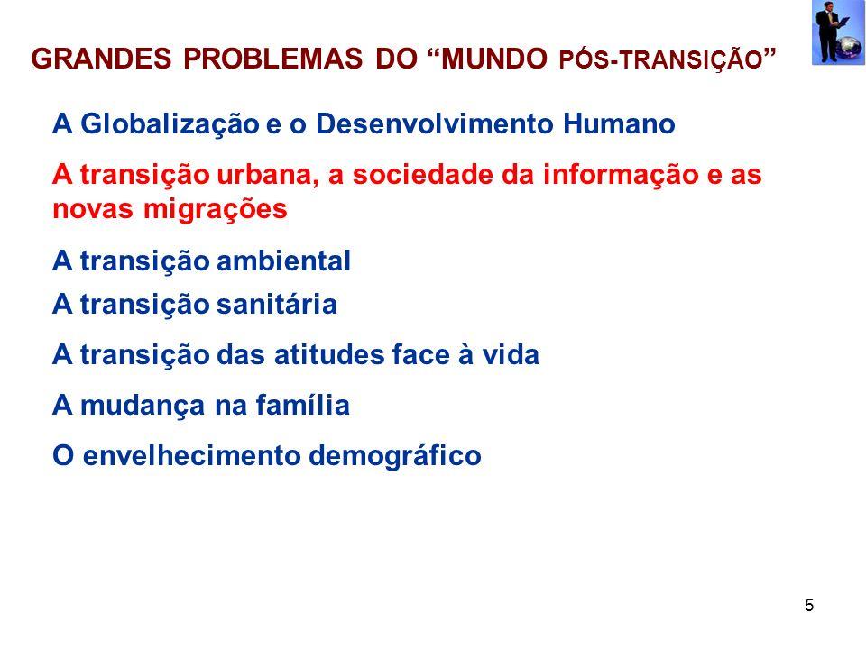 5 GRANDES PROBLEMAS DO MUNDO PÓS-TRANSIÇÃO A Globalização e o Desenvolvimento Humano A transição urbana, a sociedade da informação e as novas migraçõe