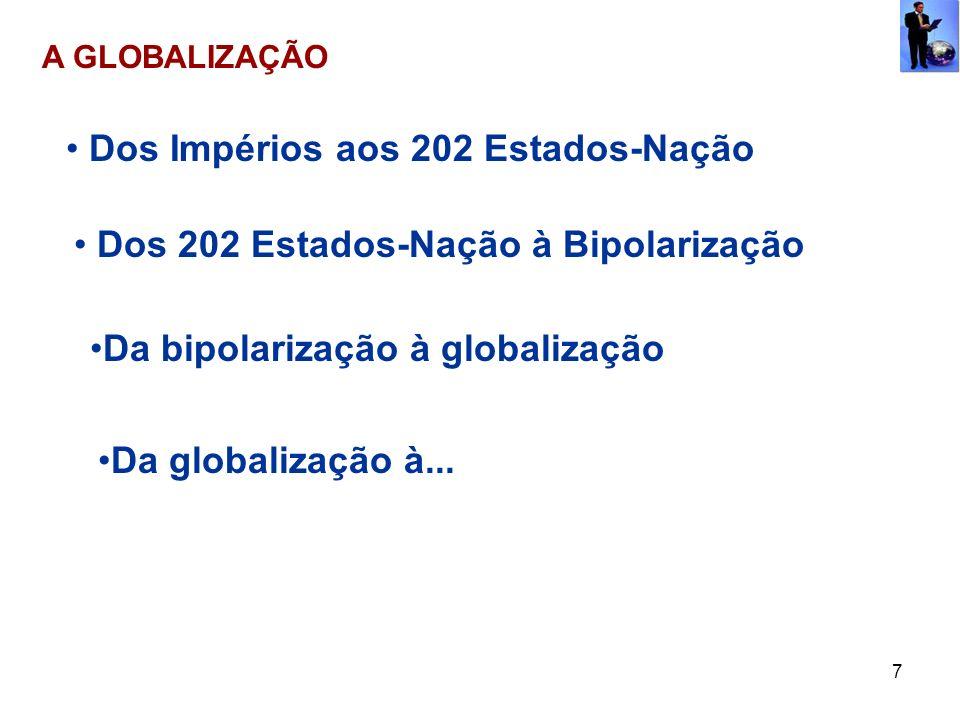 7 A GLOBALIZAÇÃO Dos Impérios aos 202 Estados-Nação Dos 202 Estados-Nação à Bipolarização Da bipolarização à globalização Da globalização à...