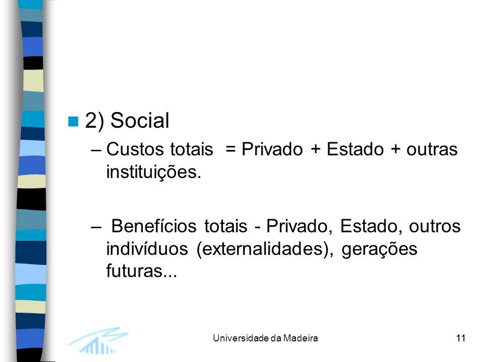 11Universidade da Madeira11 2) Social –Custos totais = Privado + Estado + outras instituições.
