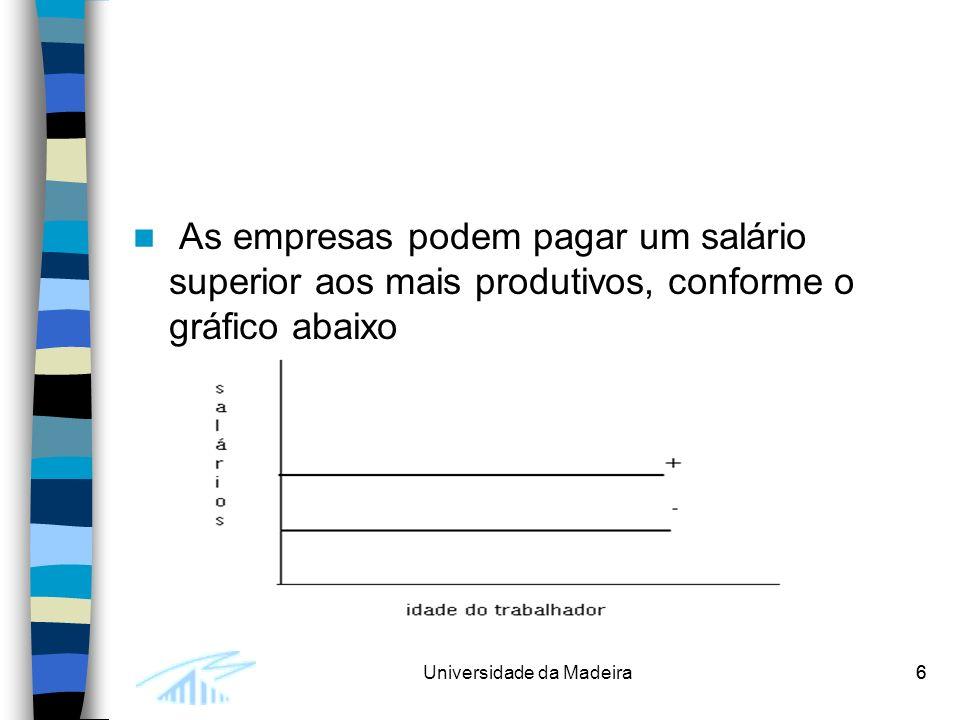 6Universidade da Madeira6 As empresas podem pagar um salário superior aos mais produtivos, conforme o gráfico abaixo