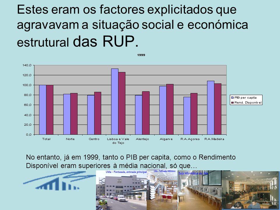 15 Estes eram os factores explicitados que agravavam a situação social e económica estrutural das RUP. No entanto, já em 1999, tanto o PIB per capita,