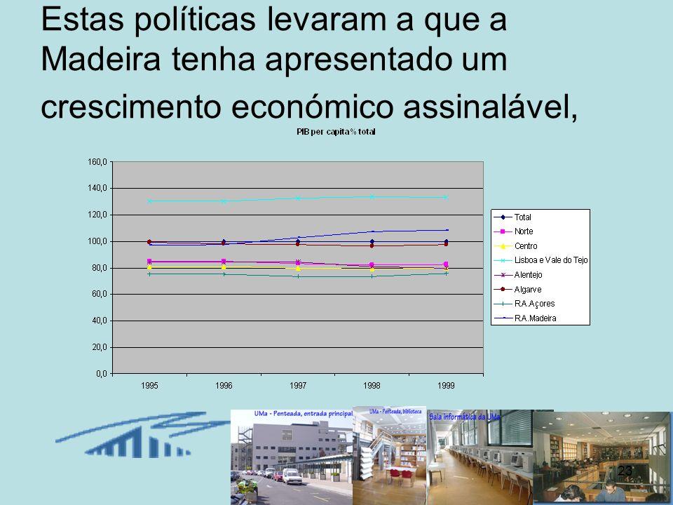 23 Estas políticas levaram a que a Madeira tenha apresentado um crescimento económico assinalável,