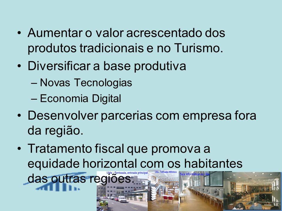 33 Aumentar o valor acrescentado dos produtos tradicionais e no Turismo. Diversificar a base produtiva –Novas Tecnologias –Economia Digital Desenvolve