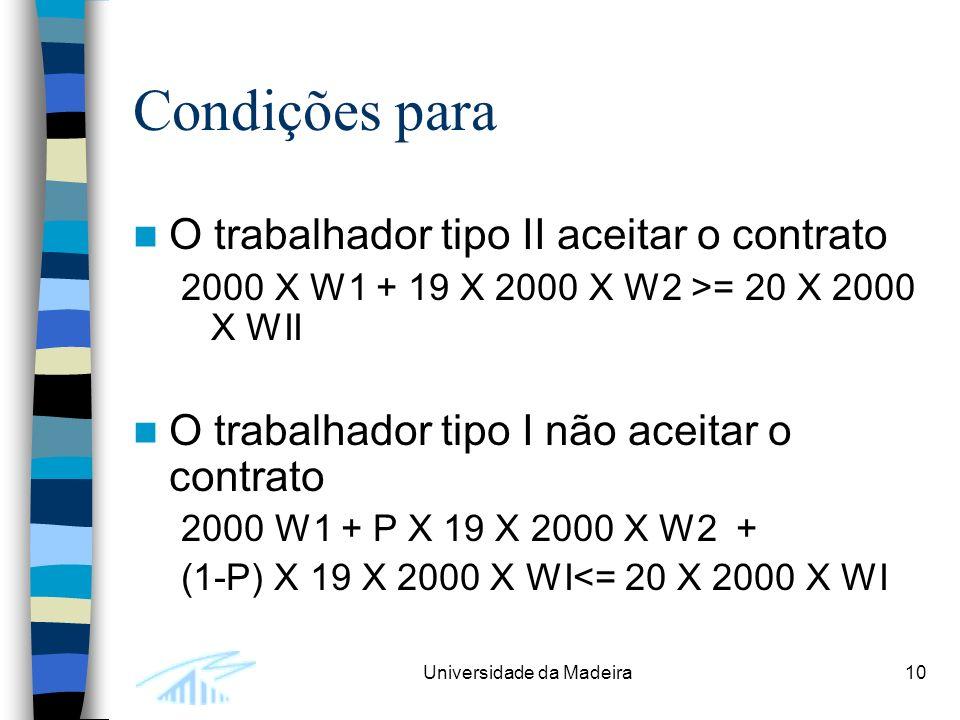 Universidade da Madeira10 Condições para O trabalhador tipo II aceitar o contrato 2000 X W1 + 19 X 2000 X W2 >= 20 X 2000 X WII O trabalhador tipo I não aceitar o contrato 2000 W1 + P X 19 X 2000 X W2 + (1-P) X 19 X 2000 X WI<= 20 X 2000 X WI