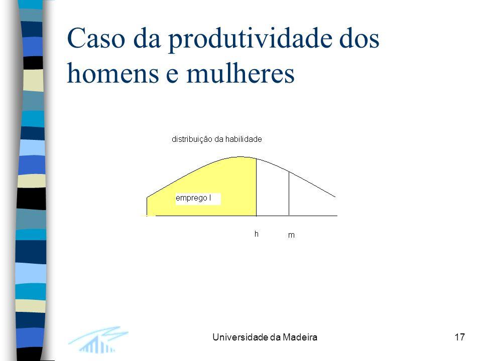 Universidade da Madeira17 Caso da produtividade dos homens e mulheres