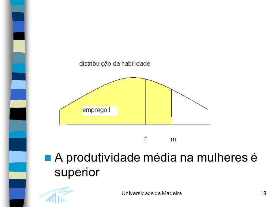 Universidade da Madeira18 A produtividade média na mulheres é superior