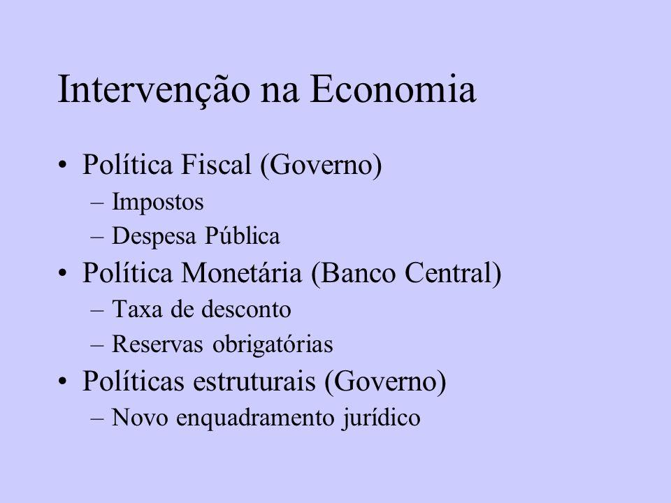 Intervenção na Economia Política Fiscal (Governo) –Impostos –Despesa Pública Política Monetária (Banco Central) –Taxa de desconto –Reservas obrigatóri