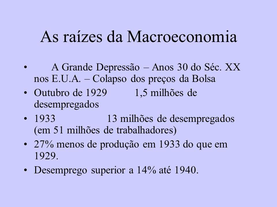 As raízes da Macroeconomia A Grande Depressão – Anos 30 do Séc. XX nos E.U.A. – Colapso dos preços da Bolsa Outubro de 19291,5 milhões de desempregado