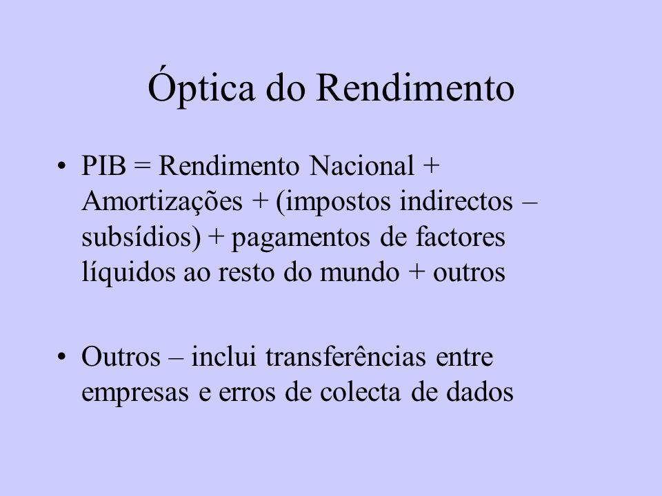 Óptica do Rendimento PIB = Rendimento Nacional + Amortizações + (impostos indirectos – subsídios) + pagamentos de factores líquidos ao resto do mundo