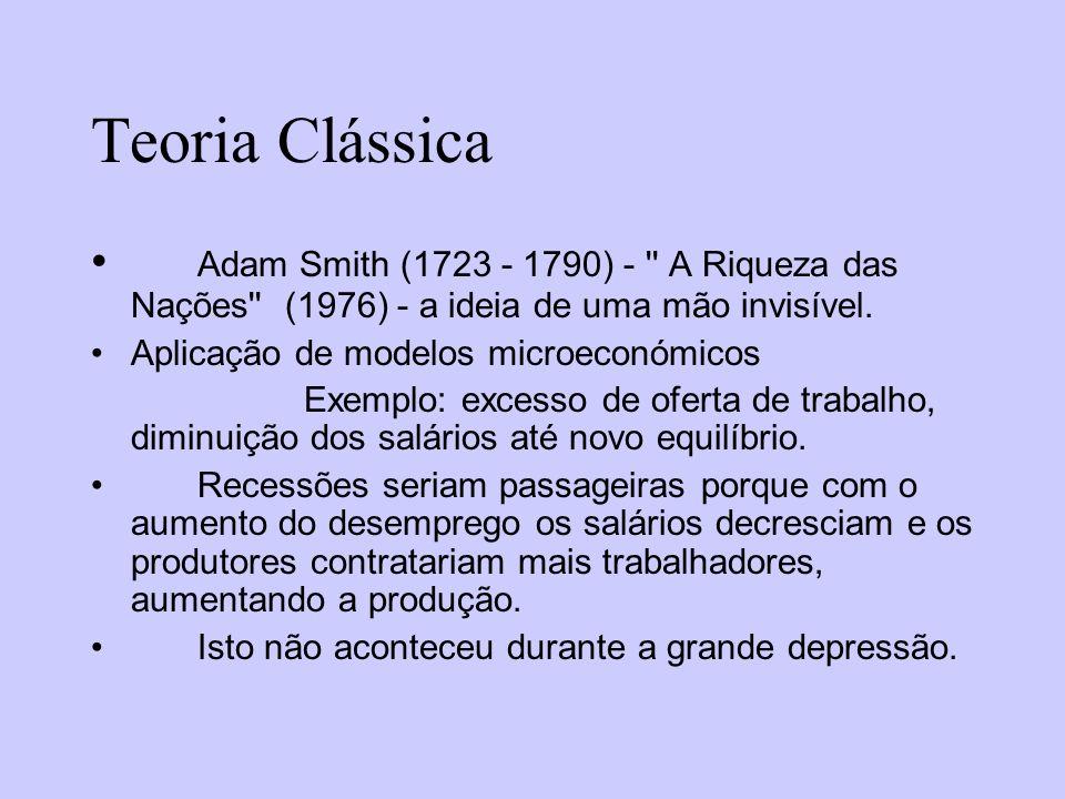 Teoria Clássica Adam Smith (1723 - 1790) - '' A Riqueza das Nações'' (1976) - a ideia de uma mão invisível. Aplicação de modelos microeconómicos Exemp