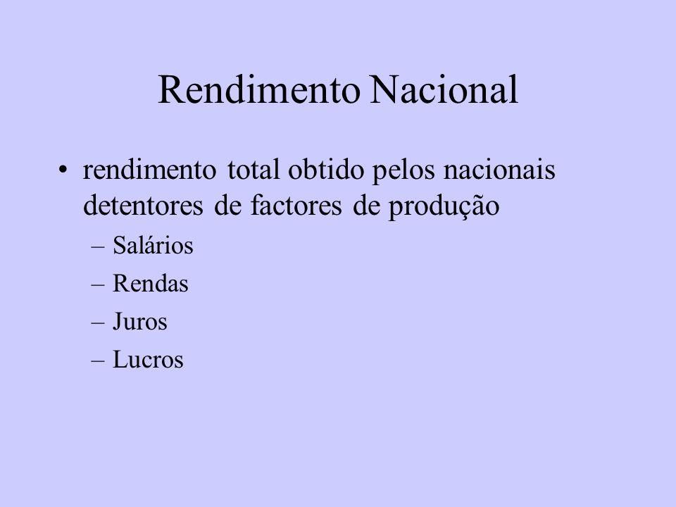 Rendimento Nacional rendimento total obtido pelos nacionais detentores de factores de produção –Salários –Rendas –Juros –Lucros
