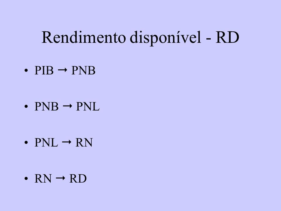 Rendimento disponível - RD PIB PNB PNB PNL PNL RN RN RD