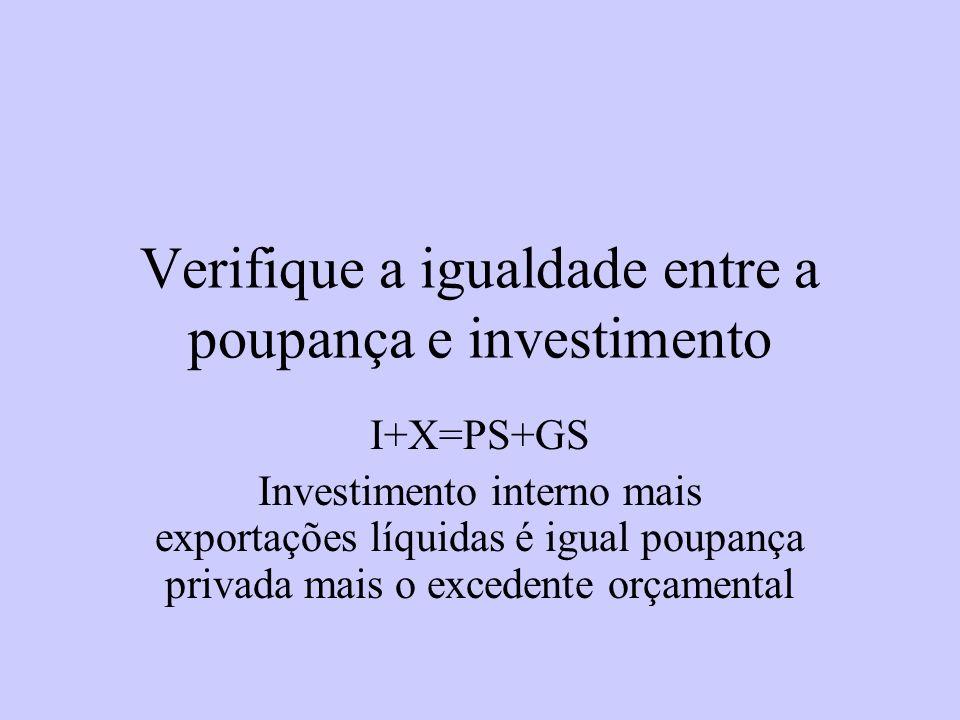 Verifique a igualdade entre a poupança e investimento I+X=PS+GS Investimento interno mais exportações líquidas é igual poupança privada mais o exceden