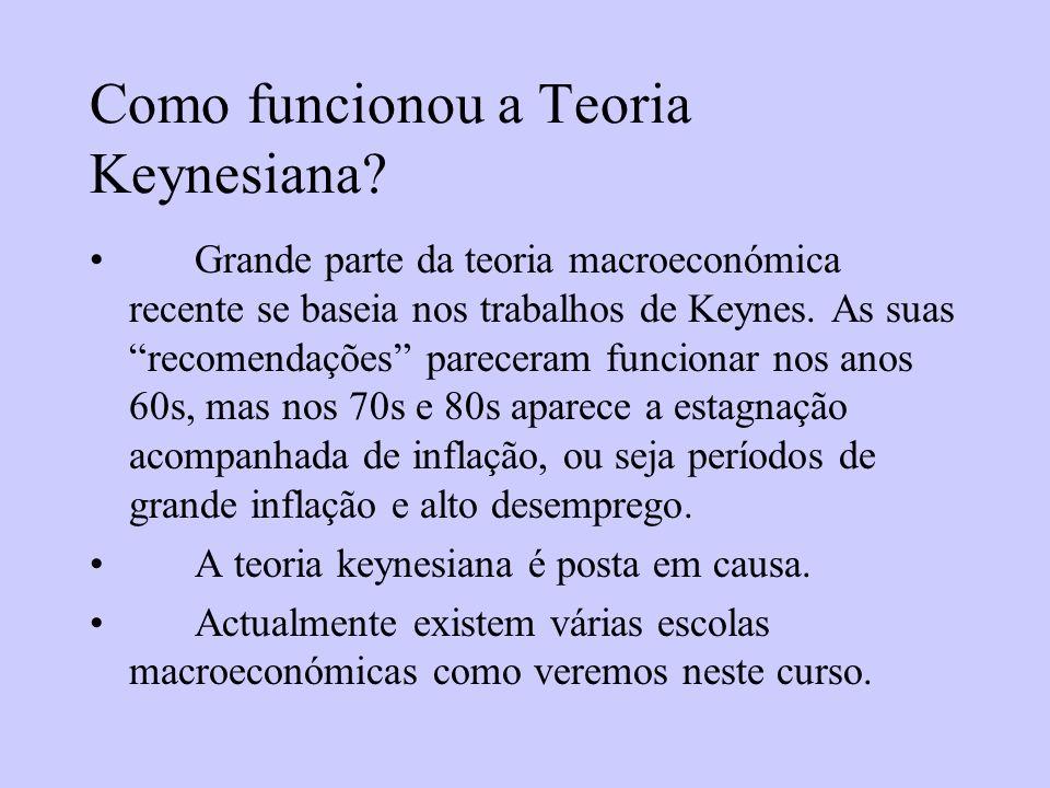 Como funcionou a Teoria Keynesiana? Grande parte da teoria macroeconómica recente se baseia nos trabalhos de Keynes. As suas recomendações pareceram f