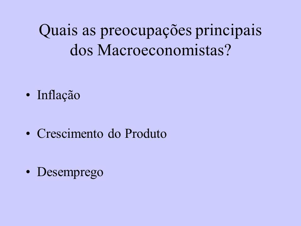 Quais as preocupações principais dos Macroeconomistas? Inflação Crescimento do Produto Desemprego
